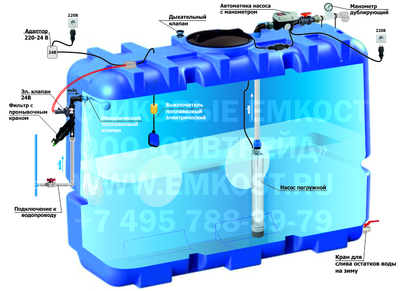 емкость для полива участка прямоугольная с доливом эелктрическим